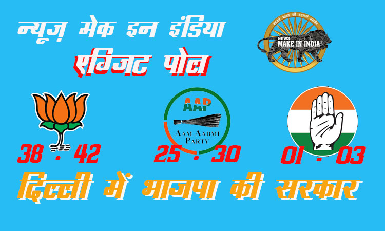 BJP's government in Delhi from 38 to 42 seats.